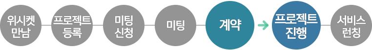 20160202_블로그본문_옷딜_프로세스_5