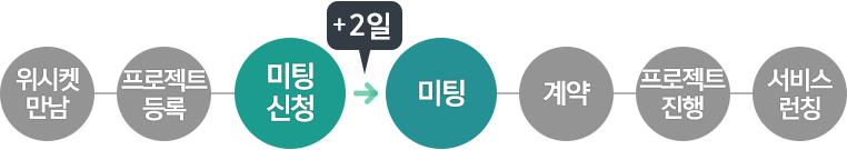 20160224_블로그본문_크래프트비어_프로세스_3