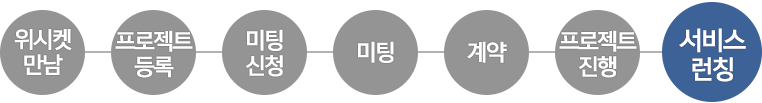 20160322_블로그본문_사운드메이트_프로세스_5