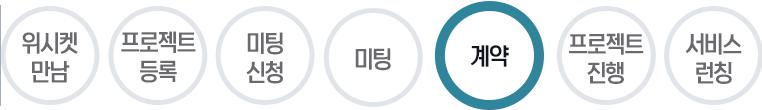 20160609_블로그본문_계약
