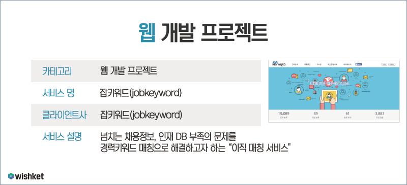 20160722_위시켓_성공사례_잡키워드