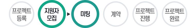 20170110_블로그본문_걷기여행_프로세스_2