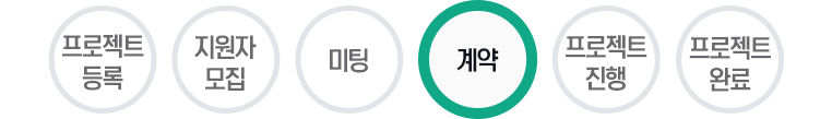20170110_블로그본문_걷기여행_프로세스_3