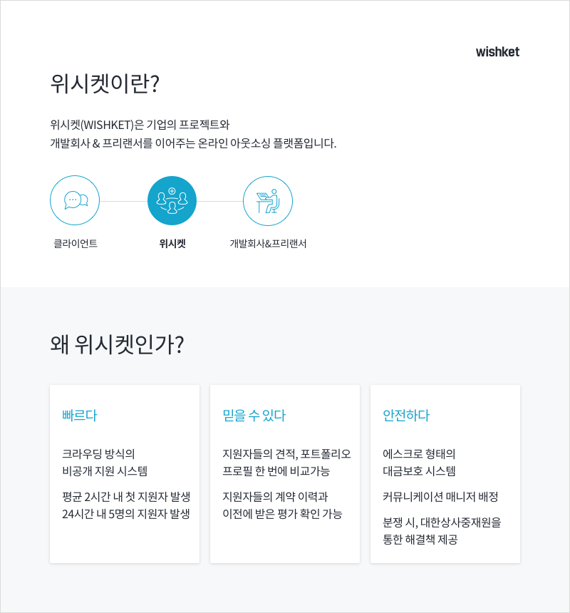 위시켓 서비스 소개