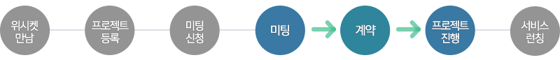 20151208_블로그본문_브리즈뮤직_프로세스_4_1