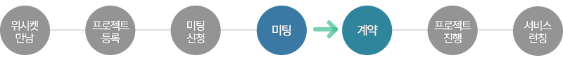 20151117_블로그본문_기계건설공학연구정보센터_프로세스_4