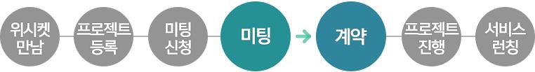 20151208_블로그본문_브리즈뮤직_프로세스_4_2